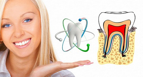 Как вылечить зуб народными средствами