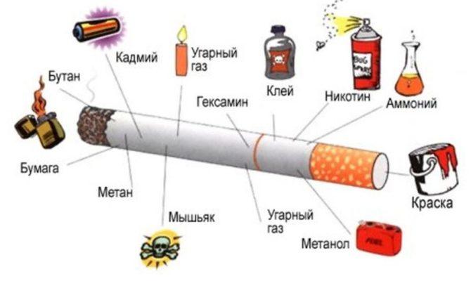 Народные средства от курения