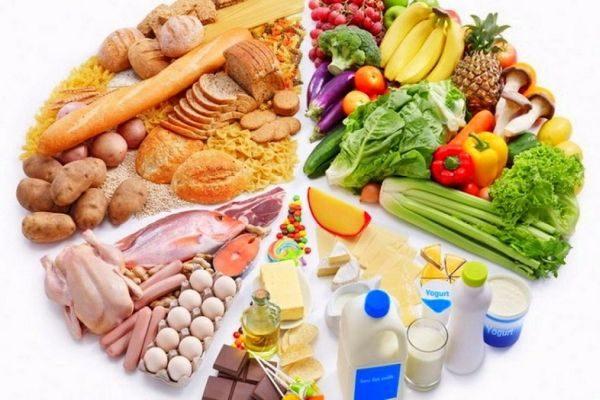 План здорового питания для здорового веса
